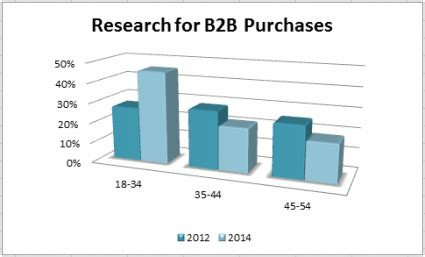 Why I Think You Should Spend 425 On A Sony Ps3 by Just When You Think You B2b Marketing The