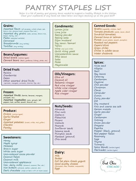 Pantry List by How To Stock A Healthy Pantry Chicago Dietitian S