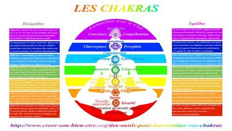 Harmoniser vos chakras bien 234 tre sant 233 relaxation massage