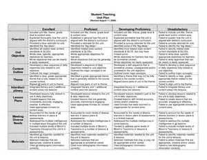 remediation plan template best photos of unit plans for teachers science unit plan