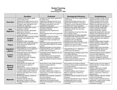 best photos of unit plans for teachers science unit plan