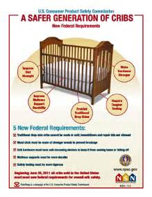 the new crib standard questions and answers onsafety