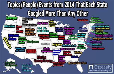 most googled thing here s what each state googled more than any other state in 2014 estately blog