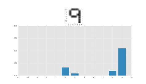 pattern recognition algorithm python python programming tutorials