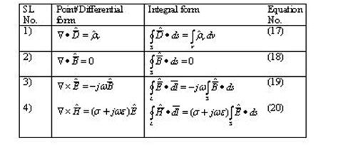 impedance phasor form impedance phasor form 28 images electrical engineering tutorials electrcal impedance