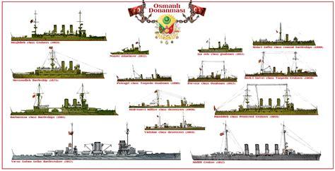 Ottoman Navy Ww1 Turkish Navy In Ww1