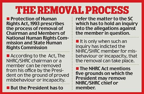 section 19 human rights act home affairs ministry seeks law ministry s view on ganguly