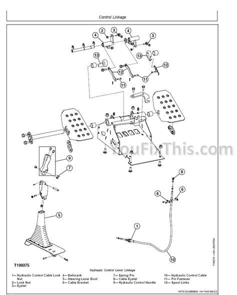 epiphone les paul junior wiring diagram engine diagram