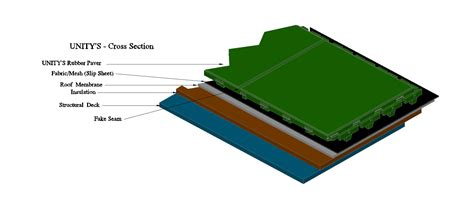 rubber st materials roof pads walking tpo flat roof with walk pads