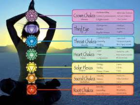 chakra color chart chakras 90 days to spiritual enlightenment
