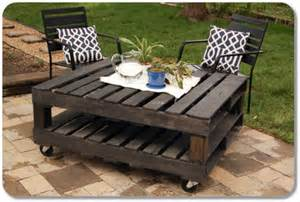 How To Make Patio Furniture With Pallets by How To Make Outdoor Pallet Furniture