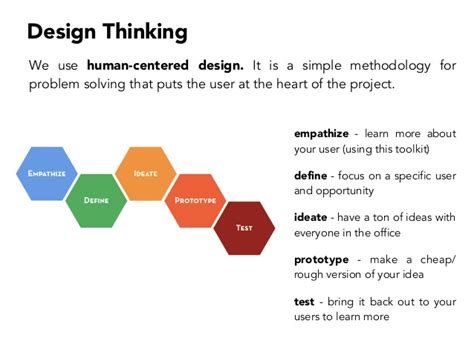 design thinking research design methodology for teams sle