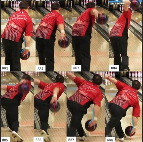 bowling arm swing and release bowlingchat wiki pros play the inside of the ball