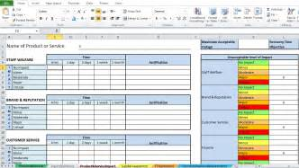 Business Impact Template Business Impact Analysis Template Excel Excel Tmp