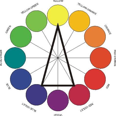 split complementary color scheme color theory 101 harmonious color schemes nacho s quilts