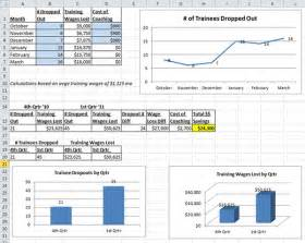 project roi template roi spreadsheet template on behance