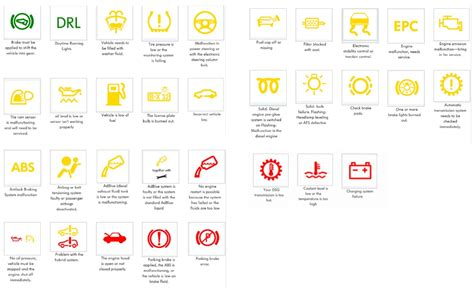 Vw Warning Lights volkswagen dashboard warning symbols