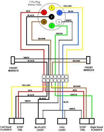 typical 7 way trailer wiring diagram c trailers
