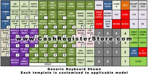 register keyboard template mysticrutracker
