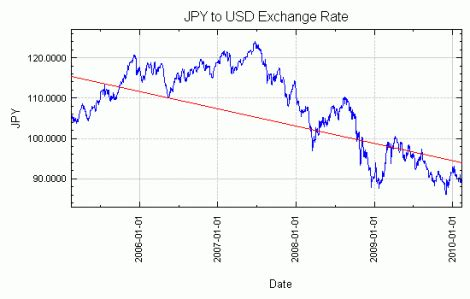 currency converter yen to nzd exchange rate yen to usd forex trading