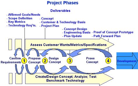 design engineering meaning engineering design process flowchart flowchart in word