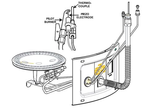 Gas Water Heater Burner Diagram Gallery   How To Guide And Refrence