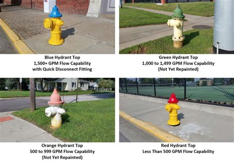 why are hydrants different colors hydrant colors henderson water utility