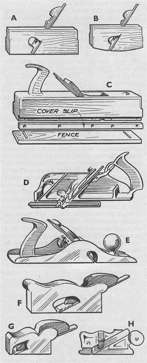 woodworking planes types compass planes and types of on