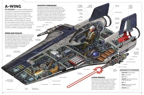 star wars incredible cross sections concept ships star wars incredible cross sections by kemp