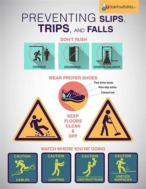layout of the work space to prevent accidents and injuries 21 best food safety posters images on pinterest safety