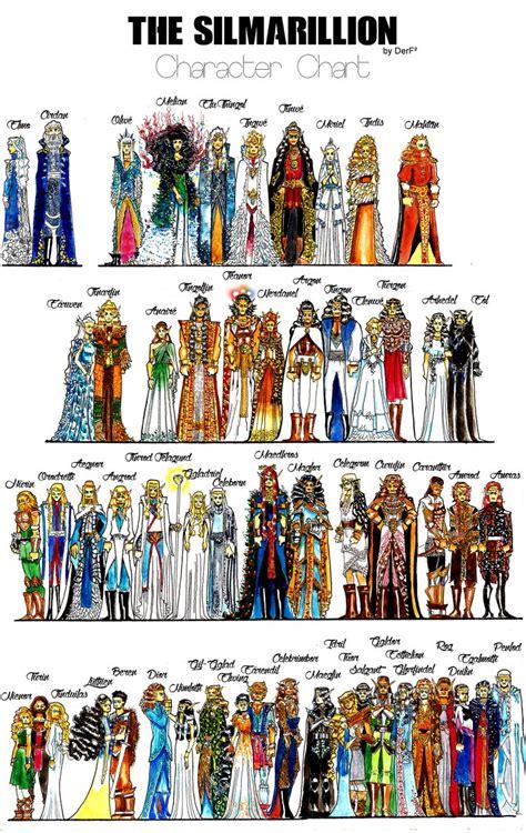 The Silmarillion A by Silmarillion Character By Derf By Deviant Yochianu