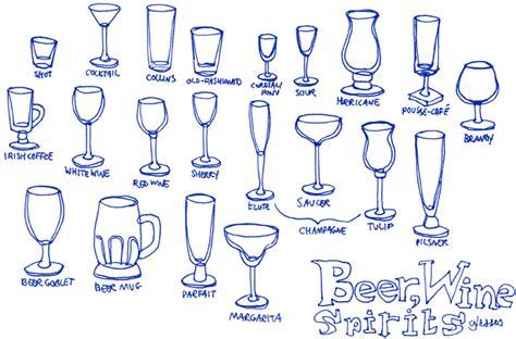Different Bar Glassware Minamata Illustration The February 2012
