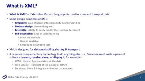 Powershell Write Xml Document