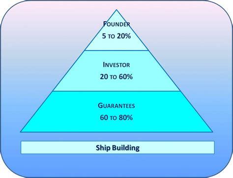schip funding funding economic consultants