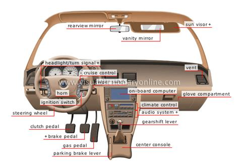 image gallery labeled car dashboard transport machinery road transport automobile dashboard image visual dictionary online
