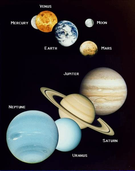 Planet Names by Aerospaceweb Org Ask Us Names Of The Planets