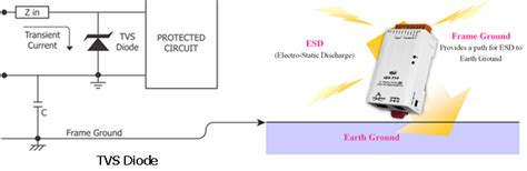 esd diode for rs232 icp das