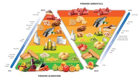 doppia piramide alimentare mangiamo meglio per salvare il pianeta wired it