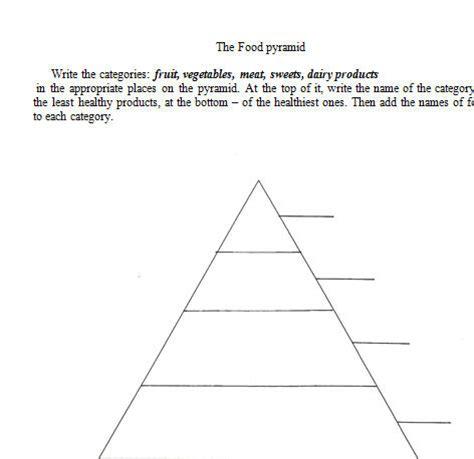 Food Pyramid Worksheet by The Food Pyramid Worksheet