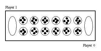 printable mancala instructions part 4