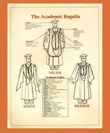 academic regalia colors styles of academic regalia and colors of various academic