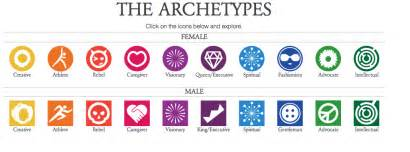 The playful visionary fun with archetypes or un b lock your destiny