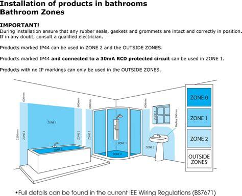 A Guide To Bathroom Lighting Litecraft Bathroom Lighting Zone 2