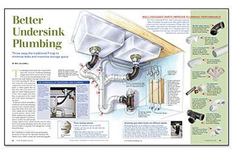 Plumbing, Under kitchen sinks and Spaces on Pinterest