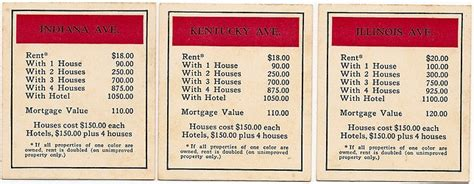 mortgaging houses in monopoly mortgaging houses in monopoly 28 images orange