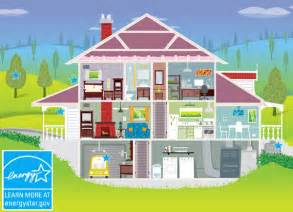 eco friendly houses information 10 eco friendly ways to renovate your home freshome com