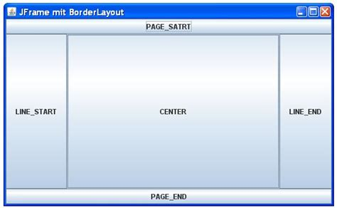 swing layout manager tutorial layouty v java swing