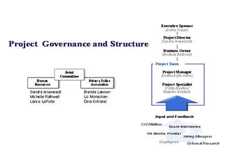 framework and guiding principles