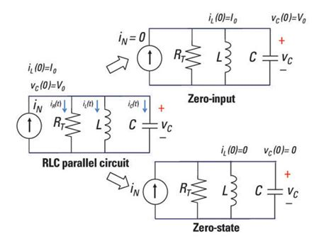 capacitor zero state response capacitor zero state response 28 images the voltage on the capacitor is zero at t 0 find