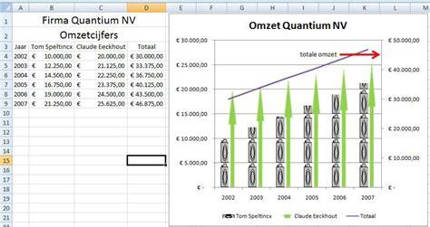 tutorial excel grafieken quantium nv excel grafieken